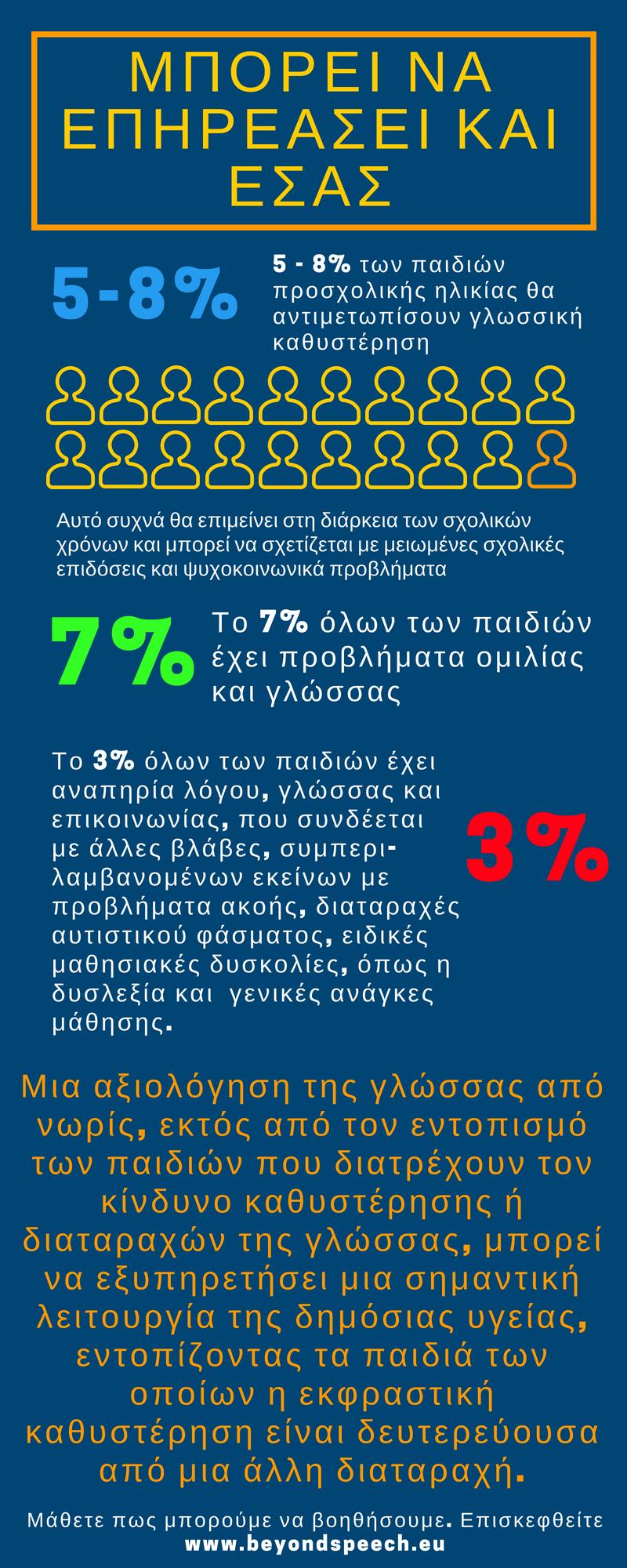 Infografic GR